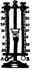 diagram of a psychrometer